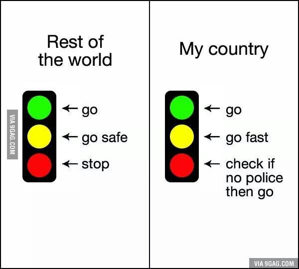 What Traffic Lights Mean In SA