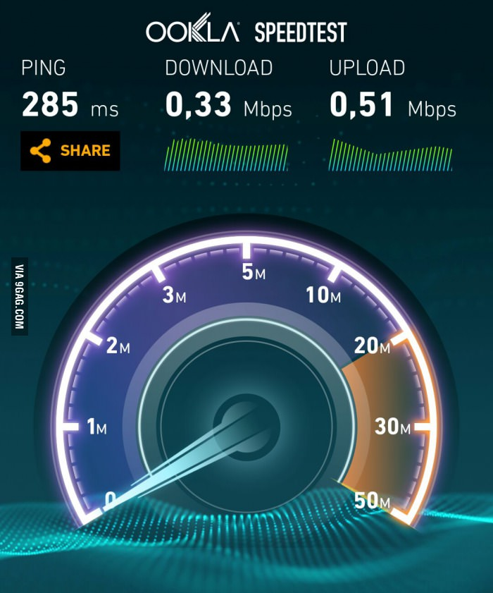 Broadband In SA